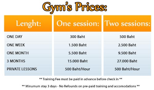 Gym-prices