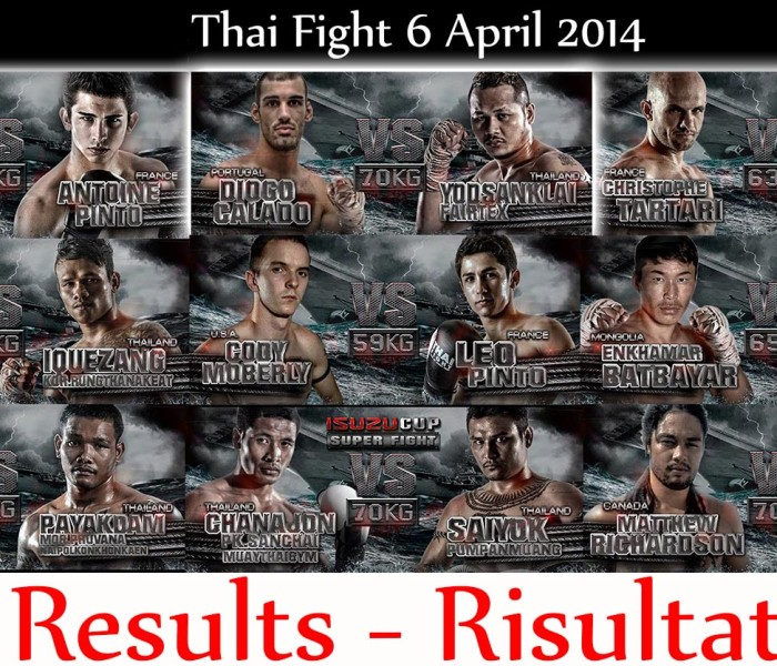 Thai Fight 6 April LIVE Results