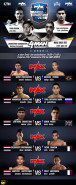 Max muay Thai 8 June 2014 Pattaya by Muay Farang