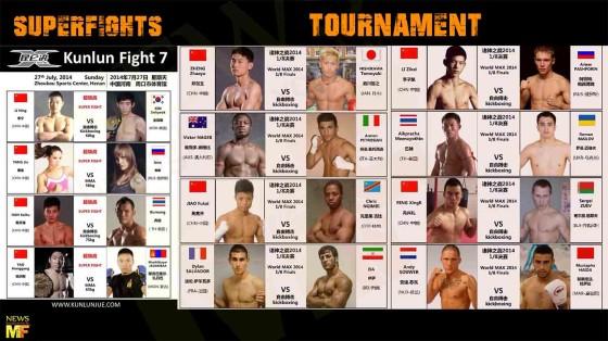 Kunlun fight 7 berneung_souwer_petrosyan_nagbe_salvador_alamdar_Haida_aikpracha_l