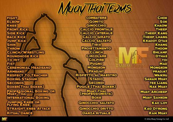Muay Thai Terms