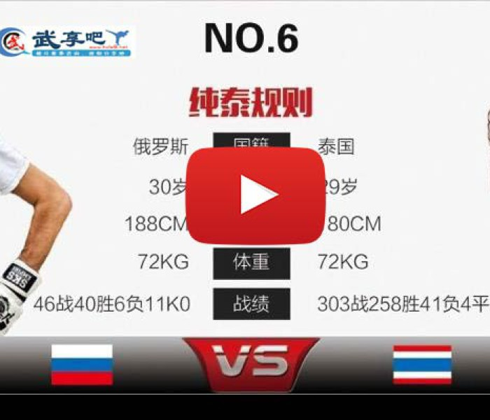 Video: Sudsakorn Sor Klinmee vs Dimitri Cerberes and Singmanee Kaewsamrit vs Salmanov Ruslan – Qusn – China