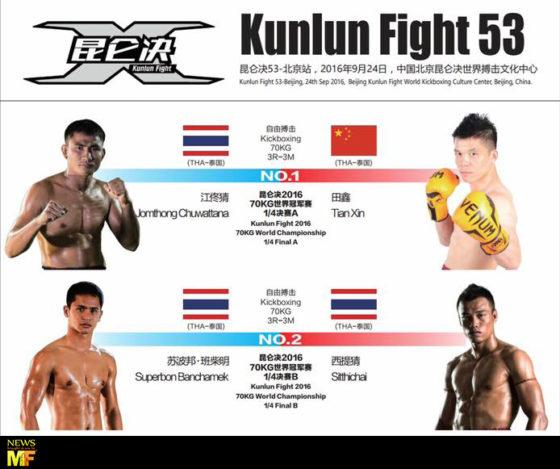 Kunlun fight 53 70kg tournament final 8 2016