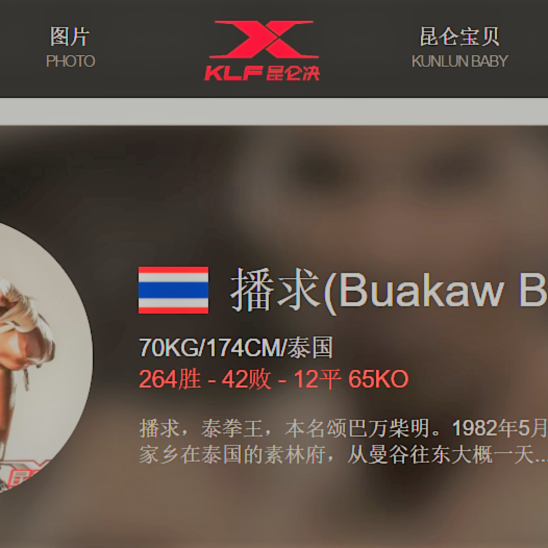 Buakaw to highlight Kunlun fight 67